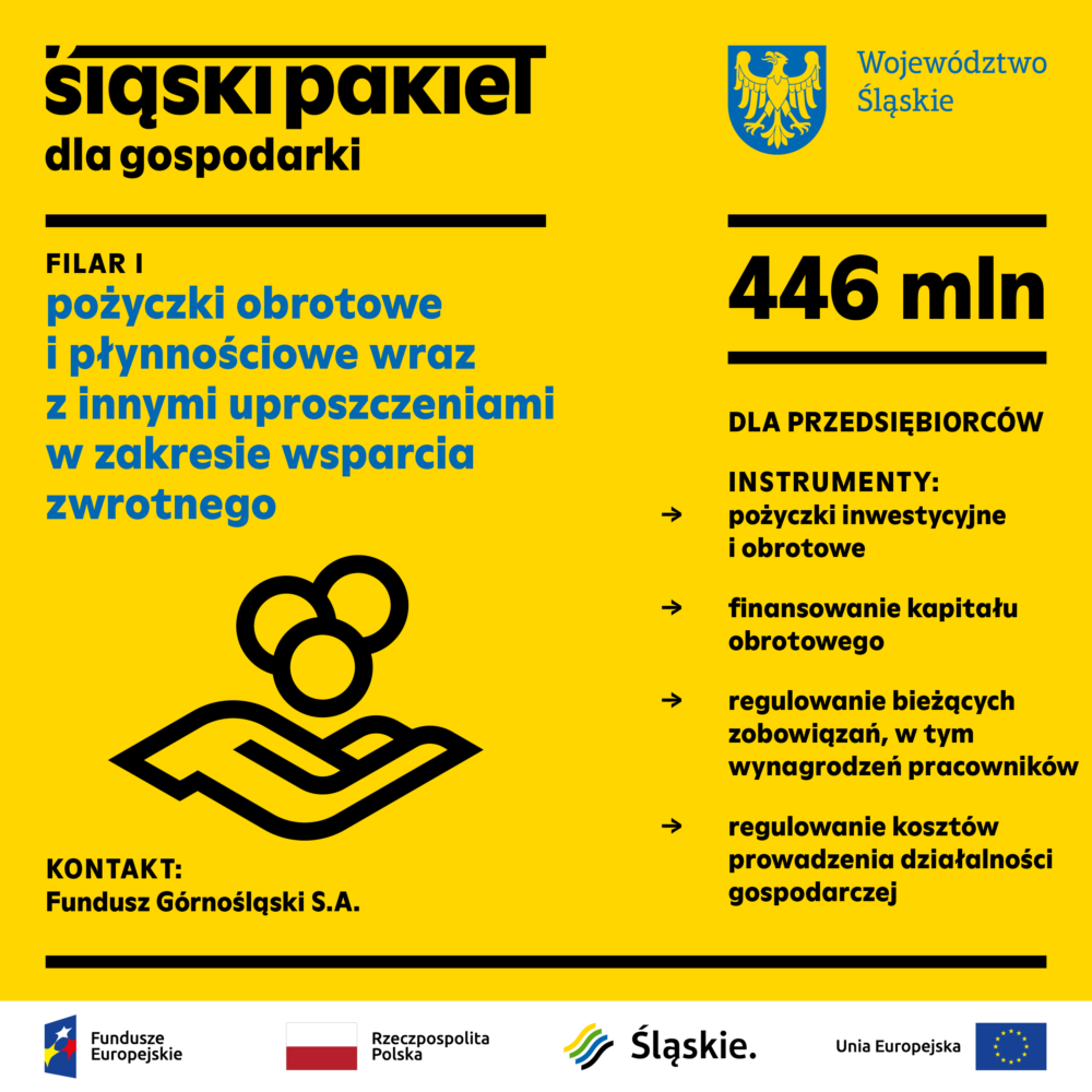 Śląski Pakiet dla Gospodarki – IFILAR